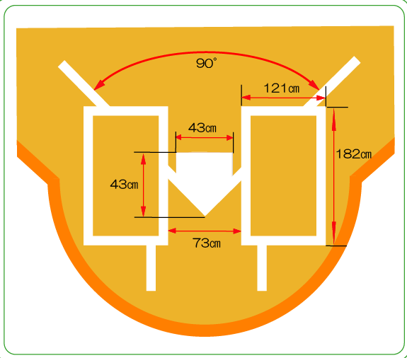 世界共通のバッターボックスの寸法