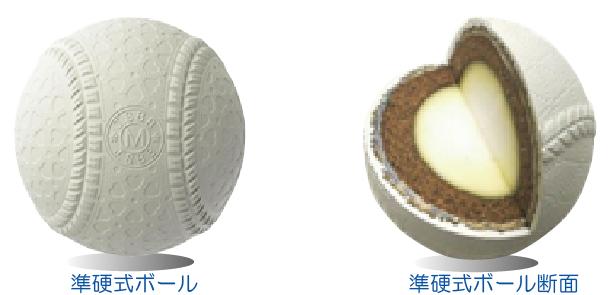 準硬式ボール