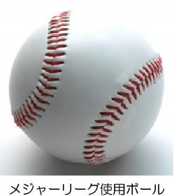メジャーリーグ使用のボール