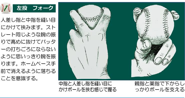 フォークボールのいろいろな握り方 -1