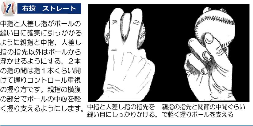ピッチャーによって違うストレートの握り方-1