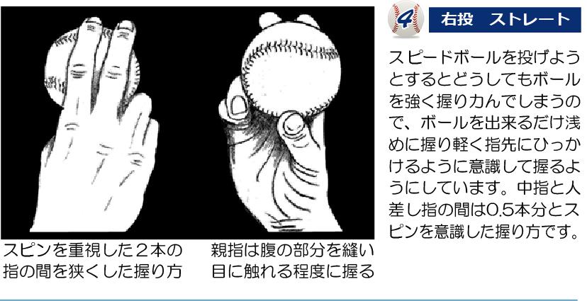 ピッチャーによって違うストレートの握り方-4