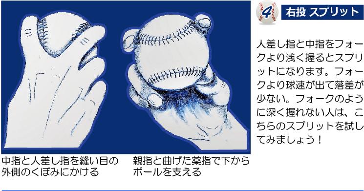 フォークボールのいろいろな握り方-4