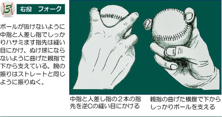 フォークボールのいろいろな握り方-3