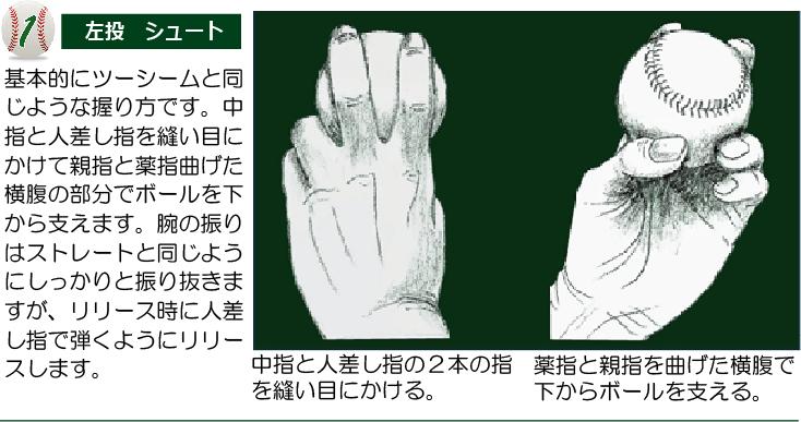 右打者の手元に鋭く食い込むシュートボールℬの握り方