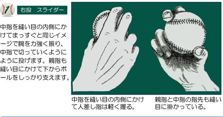 スライダーの握り方ー1