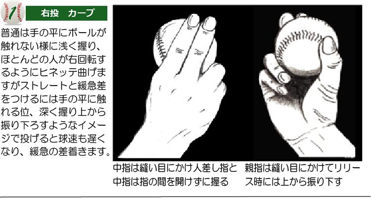 カーブの握り方1-1