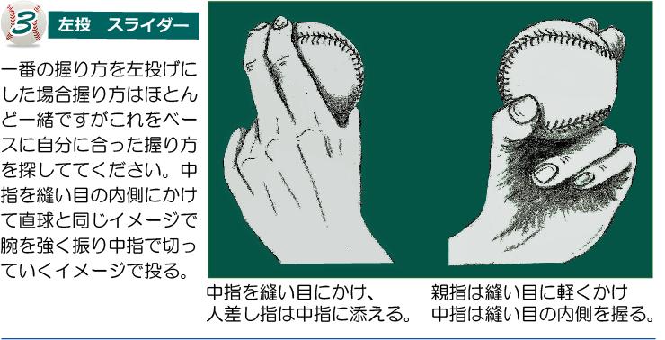 スライダーの握り方ー3