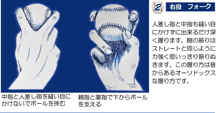 フォークボールのいろいろな握り方-2