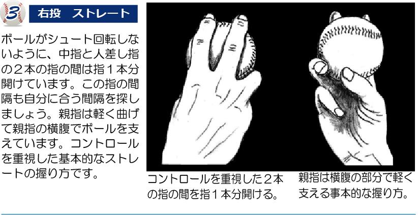 ピッチャーによって違うストレートの握り方-3