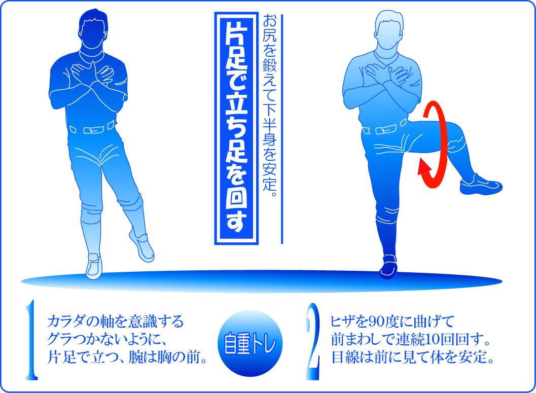 片足立で足を回す 自重トレ―二ング