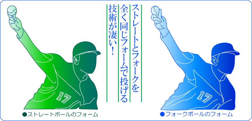 佐々木朗希ストレートと変化球を全く同じフォームで投げる!