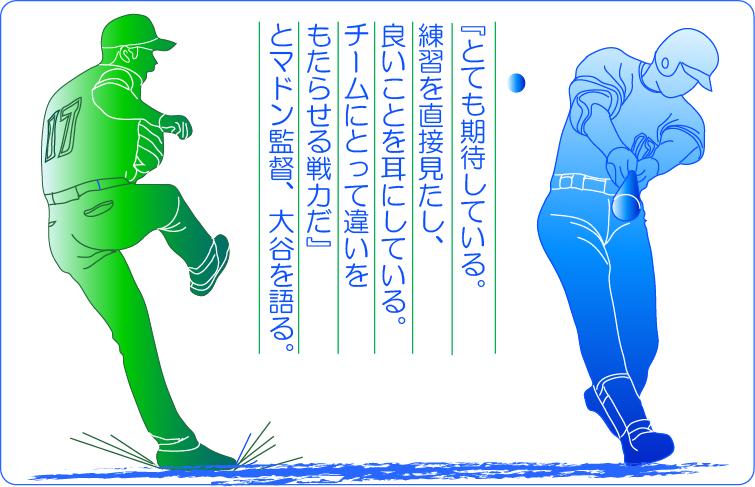 大谷選手開幕から二刀流フル回転!イラスト