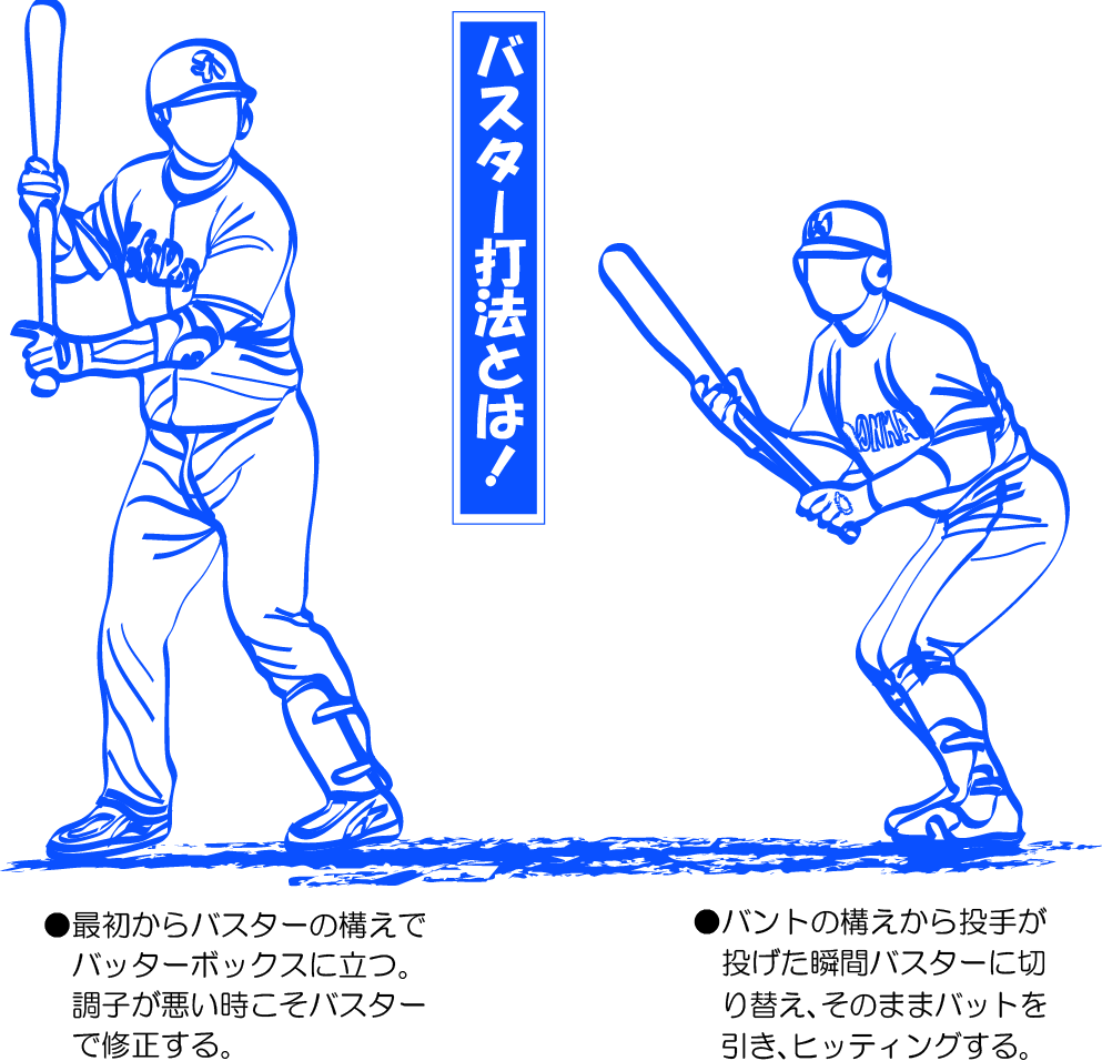 バスター打法のの構えのイラスト